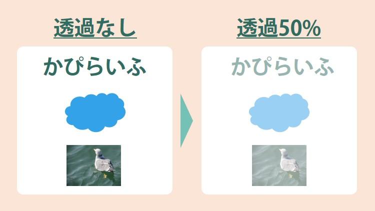 画像や図形・文字自体の透明度を変更する