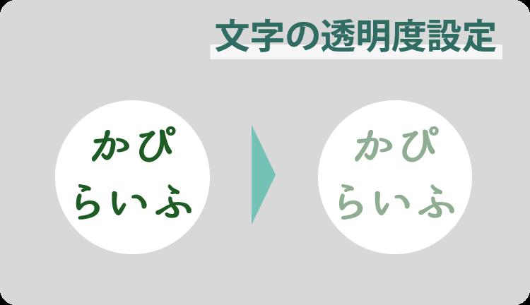 文字の透明度設定