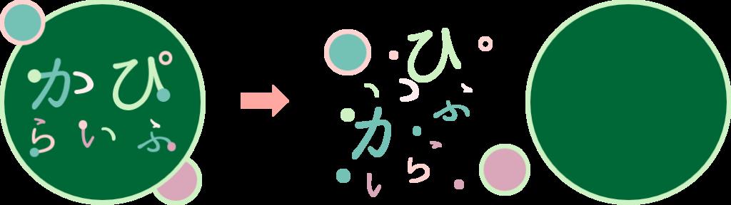 かぴらいふのロゴのオブジェクト