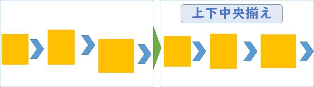 上下中央揃えの例