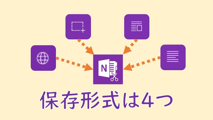 OneNoteに保存できる形式は4つ