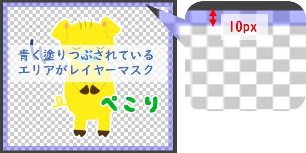 クリスタでのレイヤーマスク例(10px)