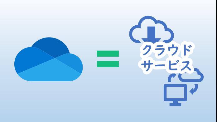 Onedriveは大容量クラウドサービス【1TB】
